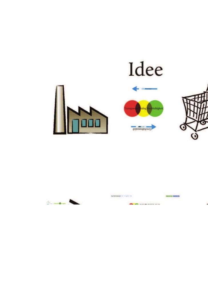 WeGreen, vom Forschungsprojekt zum Social Business