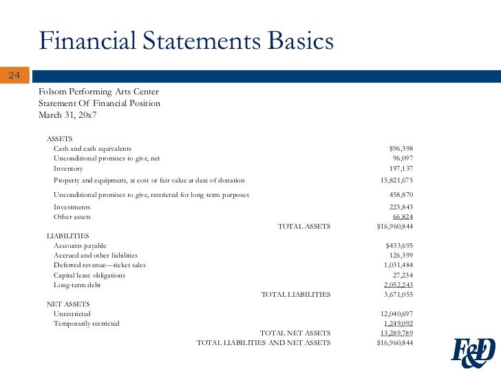 A Trustee's Guide to Nonprofit Finance
