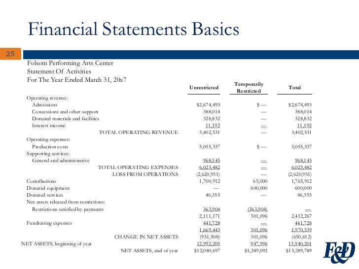 non profit income statement template manqal hellenes co