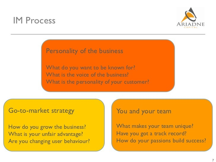 IM Process              Personality of the business              What do you want to be known for?              What is th...