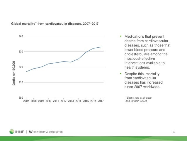 Global Burden of Disease (GBD) 2017 study findings