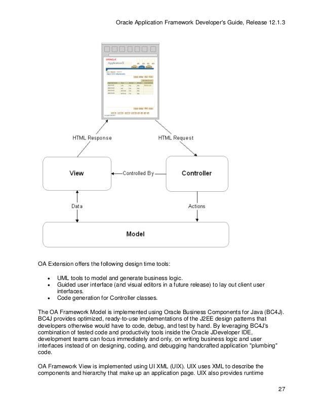 oaf developer guide 13 1 3 rh slideshare net troubleshooting guide software troubleshooting guide software