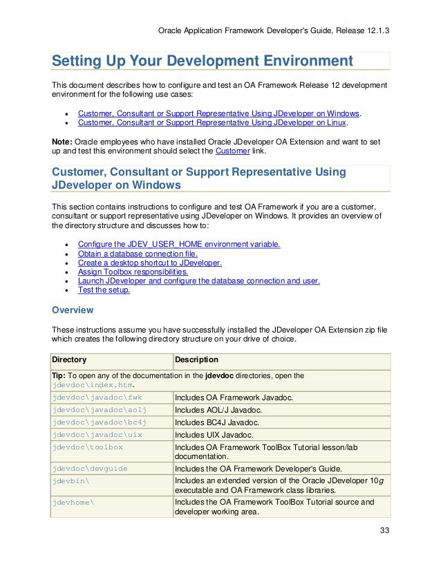 oaf developer guide 13 1 3 rh slideshare net Web Service Framework Technology Framework