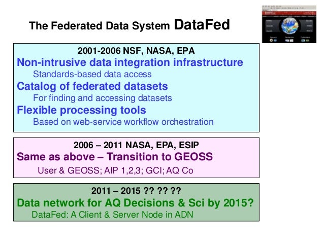 The Federated Data System DataFed             2001-2006 NSF, NASA, EPANon-intrusive data integration infrastructure   Stan...