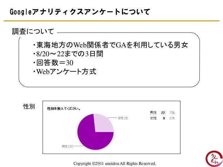 Googleアナリティクスアンケートについて調査について   ・東海地方のWeb関係者でGAを利用している男女   ・8/20~22までの3日間   ・回答数=30   ・Webアンケート方式  性別         Copyright ©20...