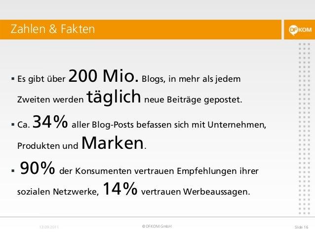  Es gibt über 200 Mio.Blogs, in mehr als jedem Zweiten werden täglichneue Beiträge gepostet.  Ca. 34%aller Blog-Posts be...