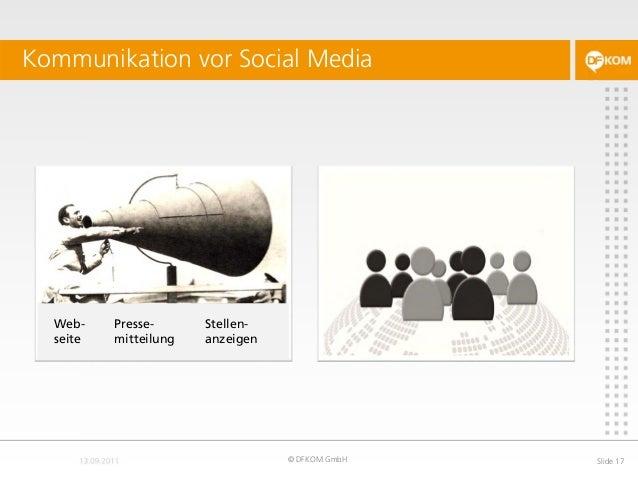 Kommunikation vor Social Media © DFKOM GmbH Slide 17 Web- seite Presse- mitteilung Stellen- anzeigen