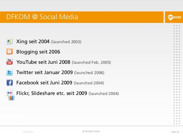 Xing seit 2004 (launched 2003) Blogging seit 2006 YouTube seit Juni 2008 (launched Feb. 2005) Twitter seit Januar 2009 (la...
