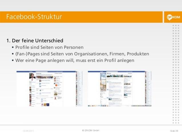 Facebook-Struktur © DFKOM GmbH Slide 39 1. Der feine Unterschied  Profile sind Seiten von Personen  (Fan-)Pages sind Sei...