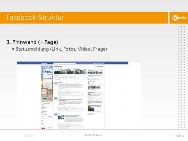 Facebook-Struktur © DFKOM GmbH Slide 45 3. Pinnwand (= Page)  Statusmeldung (Link, Fotos, Video, Frage)