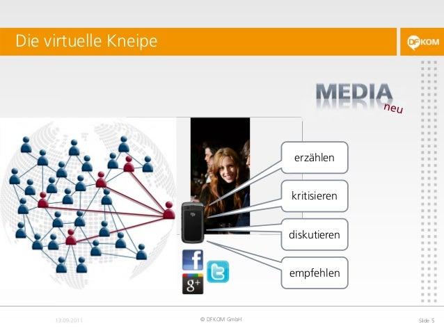 Die virtuelle Kneipe © DFKOM GmbH Slide 5 erzählen kritisieren empfehlen diskutieren