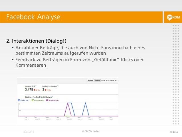 Facebook Analyse © DFKOM GmbH Slide 55 2. Interaktionen (Dialog!)  Anzahl der Beiträge, die auch von Nicht-Fans innerhalb...