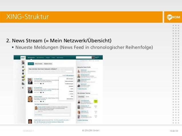 XING-Struktur © DFKOM GmbH Slide 59 2. News Stream (= Mein Netzwerk/Übersicht)  Neueste Meldungen (News Feed in chronolog...