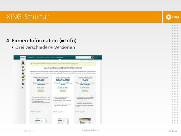 XING-Struktur © DFKOM GmbH Slide 62 4. Firmen-Information (= Info)  Drei verschiedene Versionen