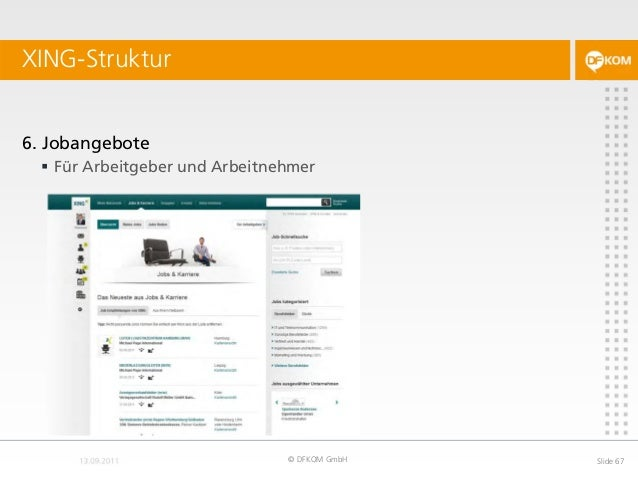 XING-Struktur © DFKOM GmbH Slide 67 6. Jobangebote  Für Arbeitgeber und Arbeitnehmer