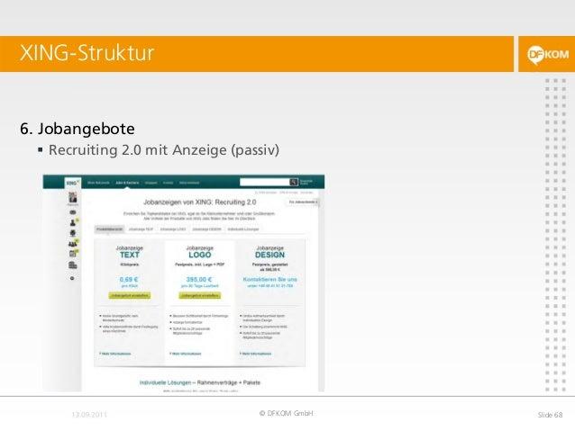 XING-Struktur © DFKOM GmbH Slide 68 6. Jobangebote  Recruiting 2.0 mit Anzeige (passiv)