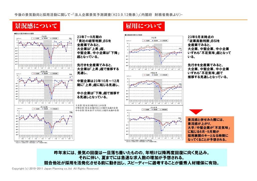 今後の景気動向と採用活動に関して-「法人企業景気予測調査(H23.9.12発表)」(内閣府 財務省発表より)-  景況感について                                                          ...