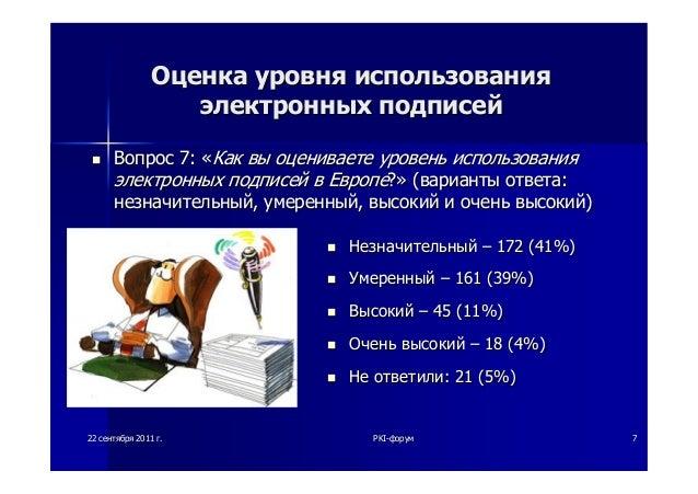 2222 сентябрясентября 20112011 гг.. PKIPKI--форумфорум 77ОценкаОценка уровняуровня использованияиспользованияэлектронныхэл...