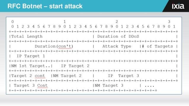 BlueHat v17 || Disrupting the Mirai Botnet