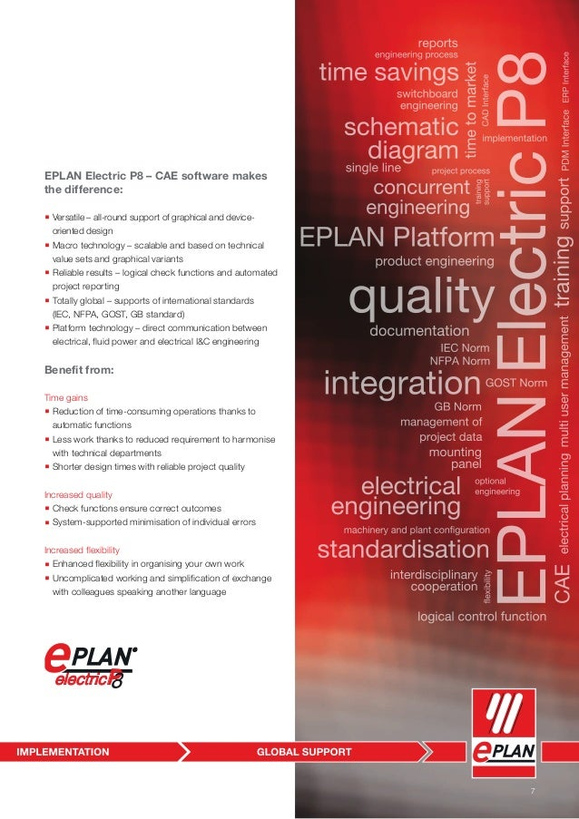 E Plan Electrical Training - good #1st wiring diagram