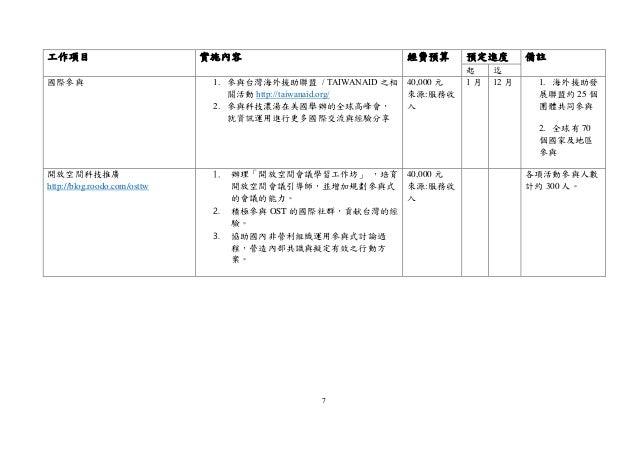7 工作項目 實施內容 經費預算 預定進度 備註 起 迄 國際參與 1. 參與台灣海外援助聯盟 / TAIWANAID 之相 關活動 http://taiwanaid.org/ 2. 參與科技濃湯在美國舉辦的全球高峰會, 就資訊運用進行更多國際...