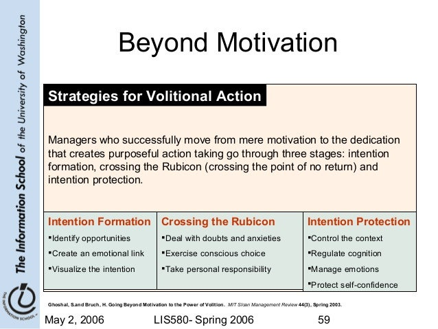 rubicon of action phases What we do rubicon venture capital is a bi-coastal san francisco – new york fund focused on backing software and internet technology companies at the late seed, series a and b stages.