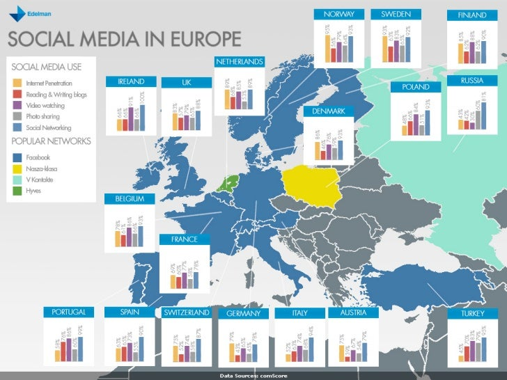 Social Media Mapping in Europe