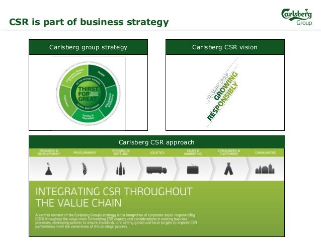 carlsberg and value chain Welcome to ivey publishing search thousands of business cases, technical notes, and articles by author, title, or theme.