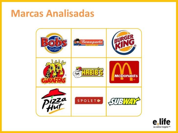 Geografia virtual - as lojas de Fast-Food mais movimentadas do Brasil - Foursquare Slide 3