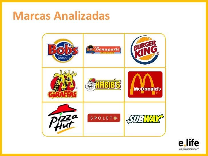 Geografia virtual - las tiendas  de Comida Rápida con mayor movimientos  de Brasil - Foursquare Slide 3