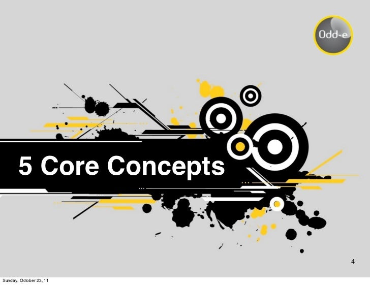 five competing concepts Industry analysis—also known as porter's five forces analysis—is a very useful tool for business strategists it is based on the observation that profit margins vary between industries, which can be explained by the structure of an industry.