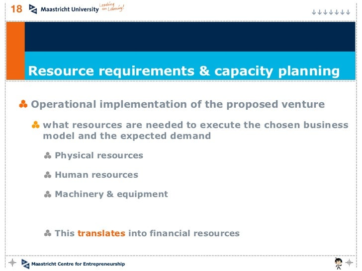 Resource Requirements for a Project