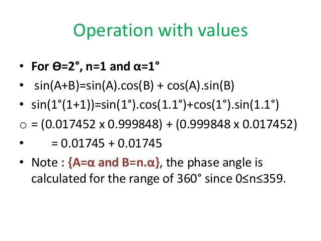 numerically controlled oscillator tutorial