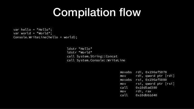 .NET Fest 2018. Николай Балакин. .NET Internals: управление памятью в стеке Slide 2