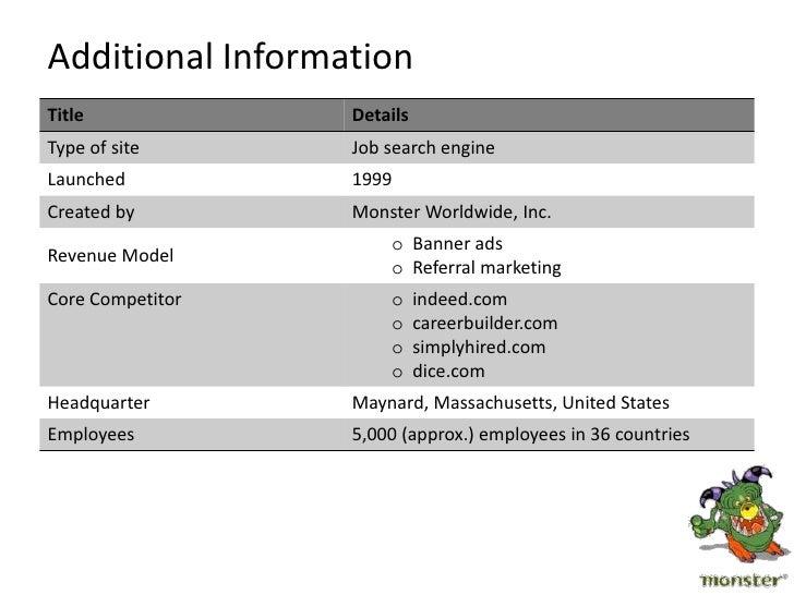 Monster.com Slide 3