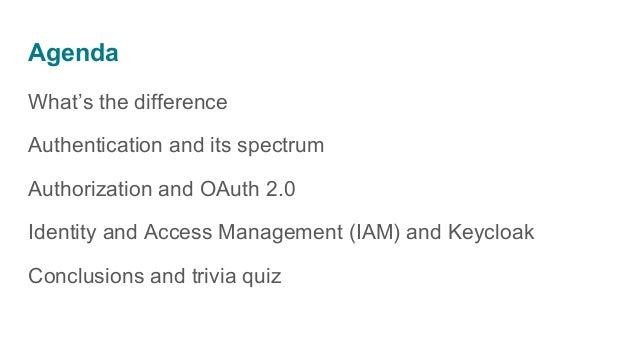 QA Fest 2019. Диана Пинчук. Тестирование аутентификации и авторизации (AuthN & AuthZ): это не только логин форма Slide 2