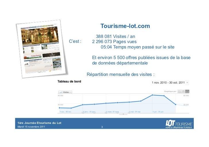 1ère journée etourisme du Lot : présentation Lot Tourisme Slide 3