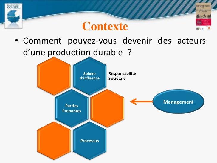 Entreprise et développement durable 25 11 11 Slide 3
