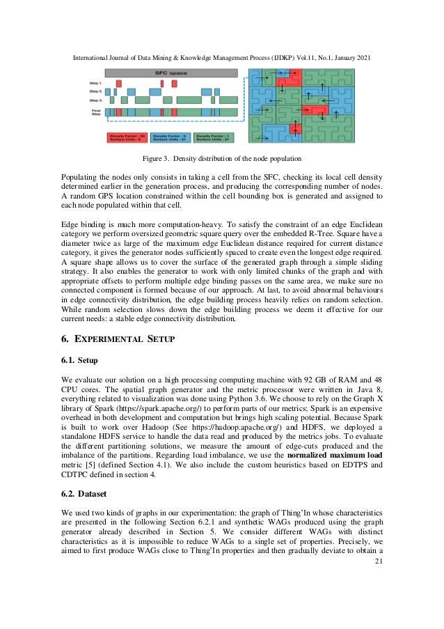 International Journal of Data Mining & Knowledge Management Process (IJDKP) Vol.11, No.1, January 2021 21 Figure 3. Densit...