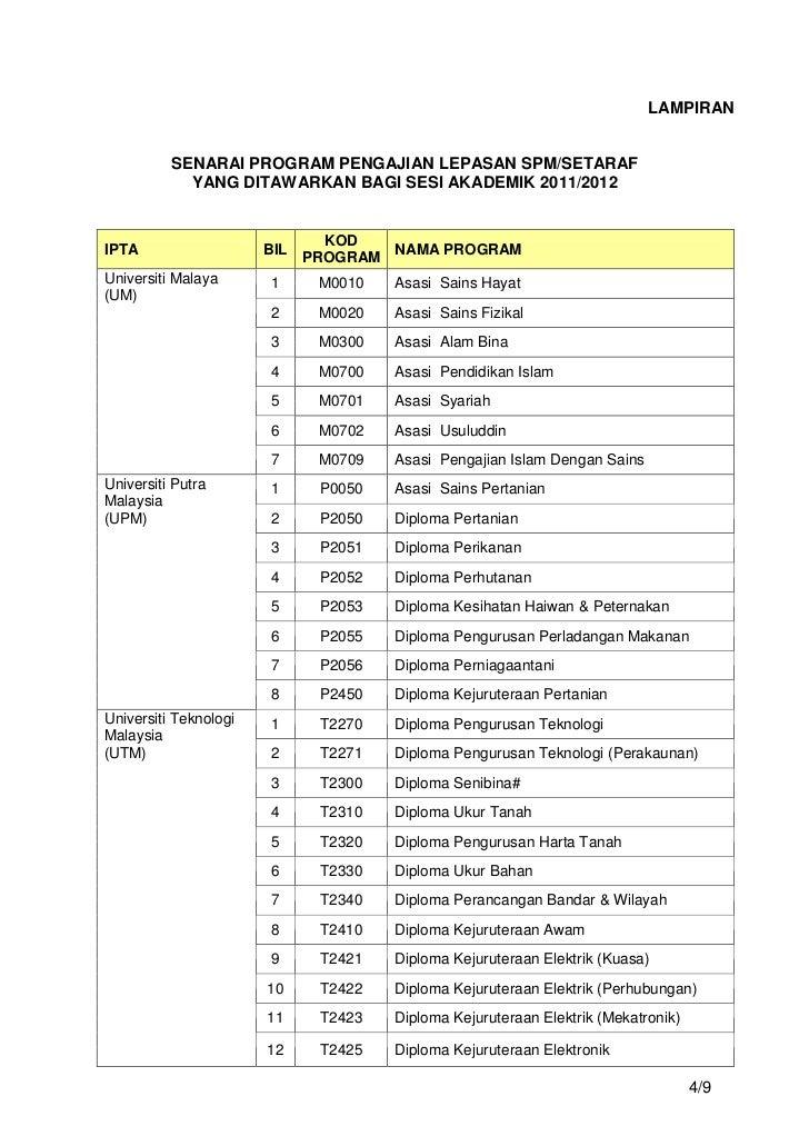 Senarai Program Asasi Usm Instalseastop