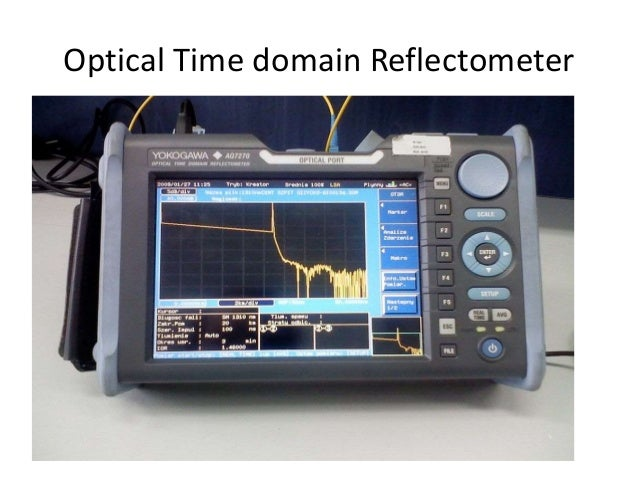 Time Domain Reflectometer : Optical time domain reflector
