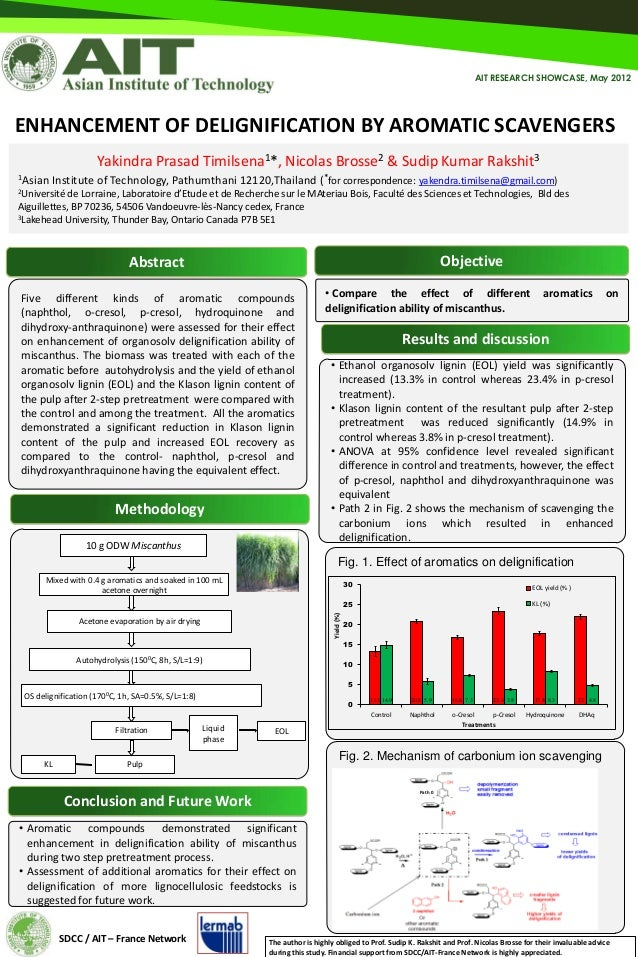 AIT RESEARCH SHOWCASE, May 2012ENHANCEMENT OF DELIGNIFICATION BY AROMATIC SCAVENGERS                     Yakindra Prasad T...