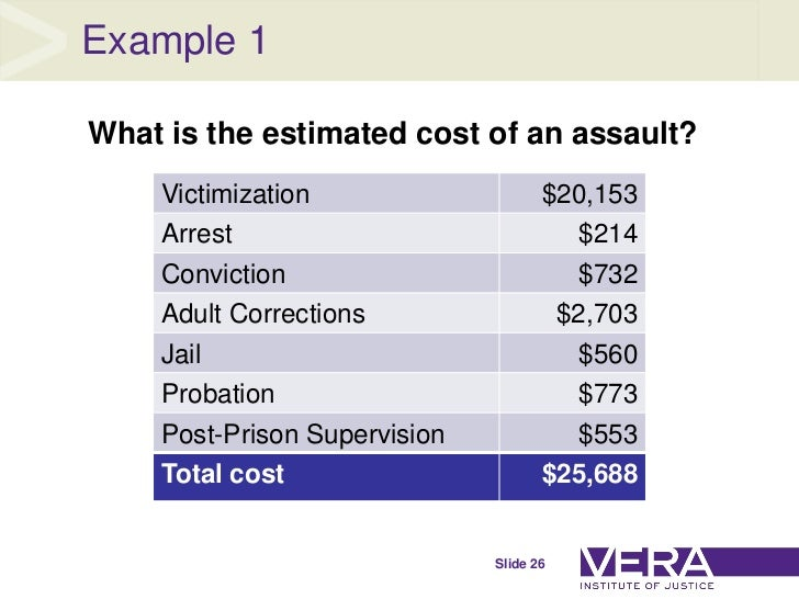 guide to cost benefit analysis