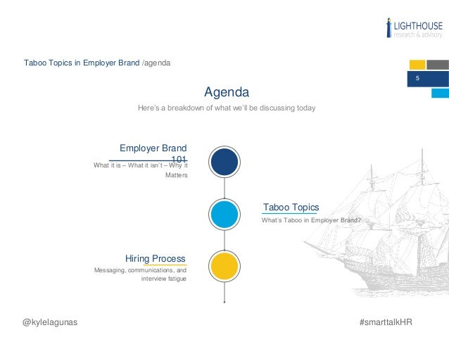 Taboo Topics in Employer Brand: Afterthoughts and Implications