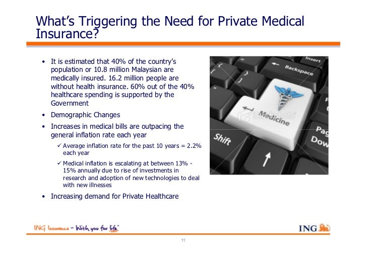 What's Triggering the Need for Private MedicalInsurance? • It is estimated that 40% of the country's   population or 10.8 ...