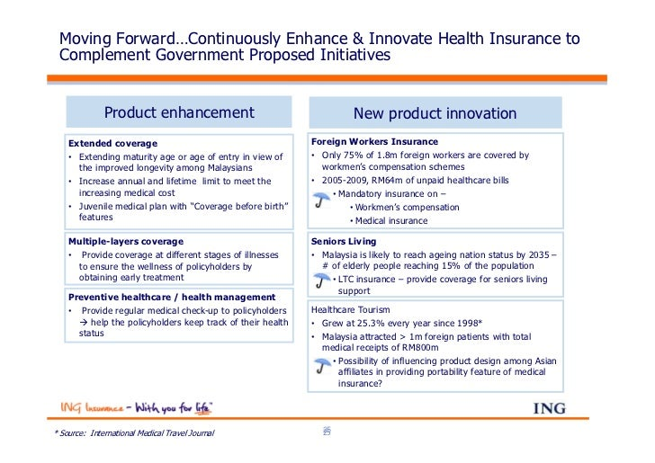 Moving Forward…Continuously Enhance & Innovate Health Insurance to  Complement Government Proposed Initiatives            ...