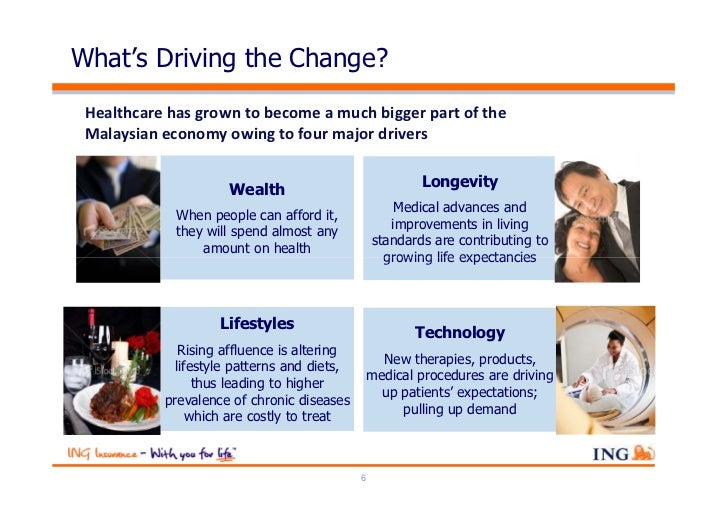 What's Driving the Change? Healthcare has grown to become a much bigger part of the Malaysian economy owing to four major ...