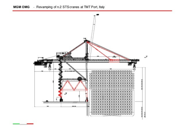 11164 2013-tmt-revamping sts l.pptx