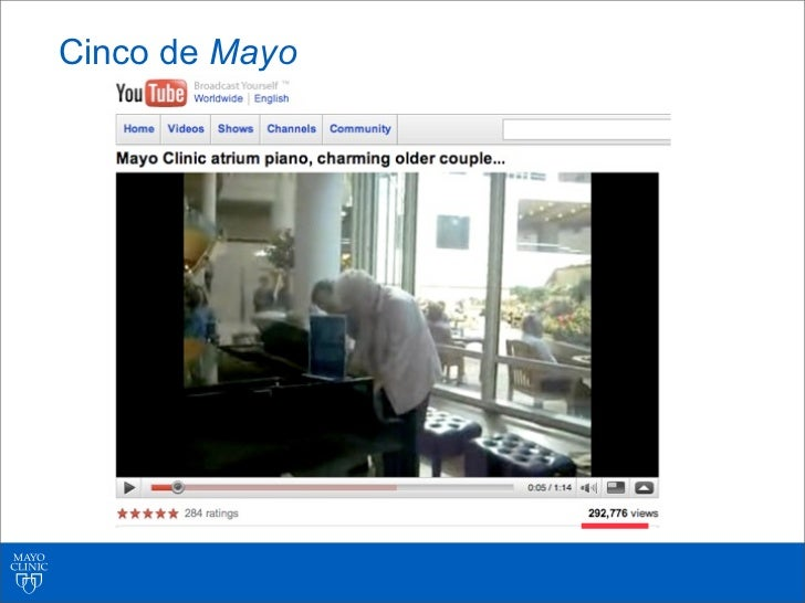 For Further Interaction:• @LeeAase on Twitter• aase.lee@mayo.edu• http://socialmedia.mayoclinic.org• http://KnowYourNumber...