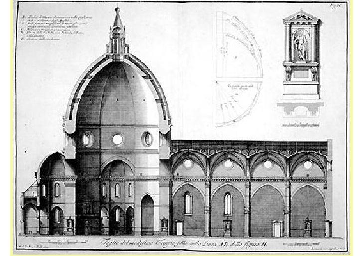 brunelleschi's perspective system essay